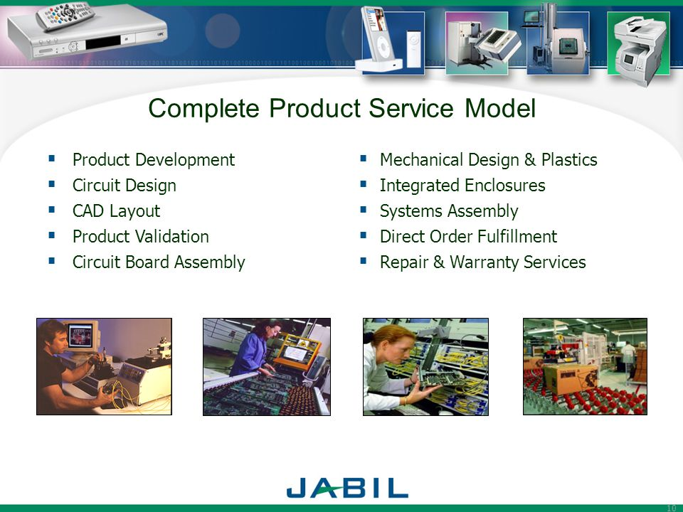 Complete Product Service Model