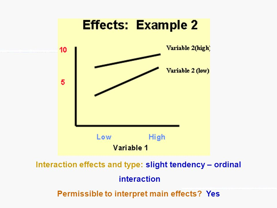 Interaction effects and type: slight tendency – ordinal interaction