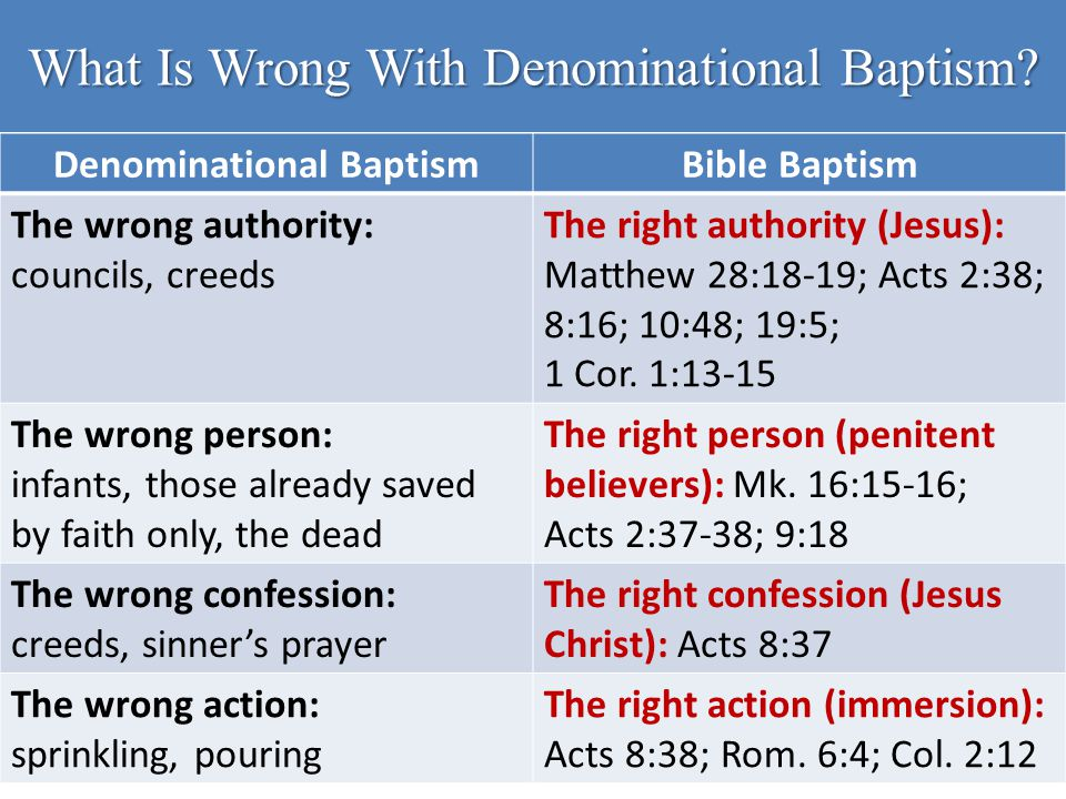 What Is Wrong With Denominational Baptism