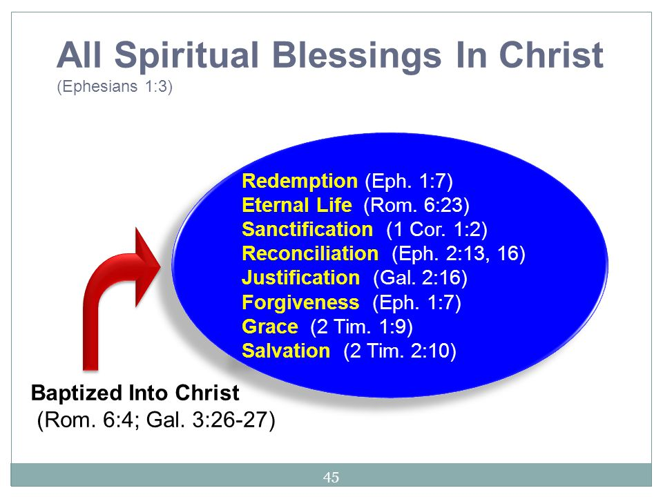 All Spiritual Blessings In Christ (Ephesians 1:3)