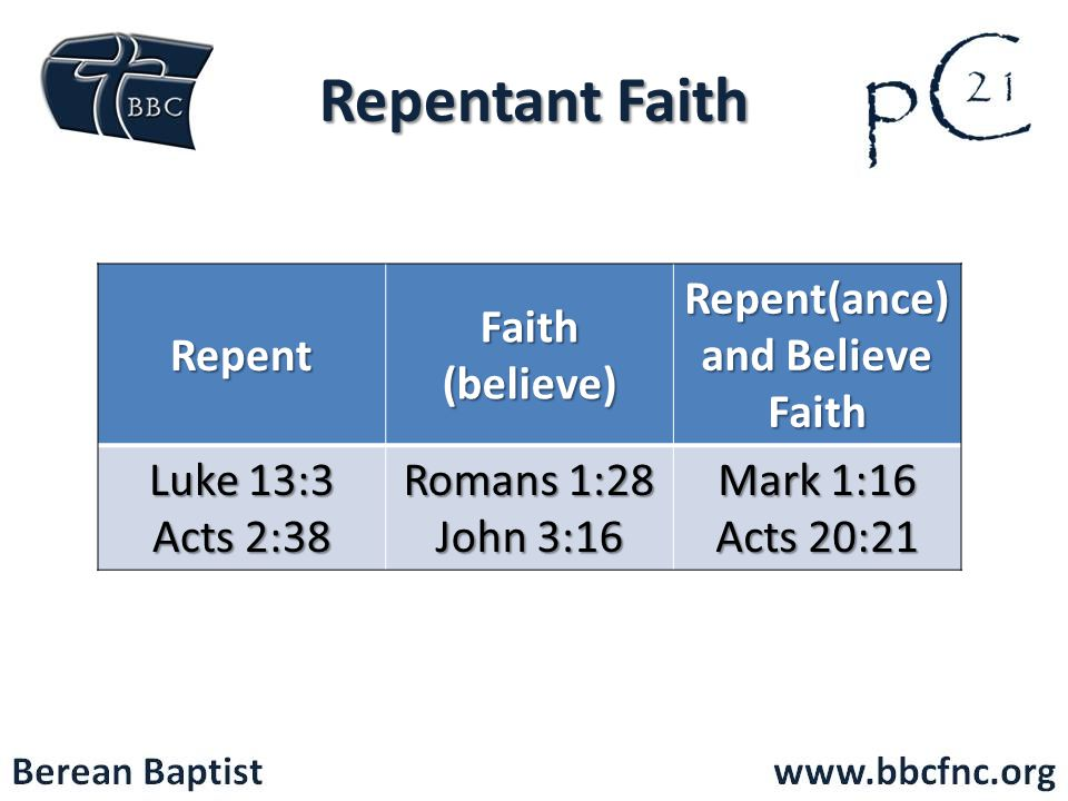Repent(ance) and Believe