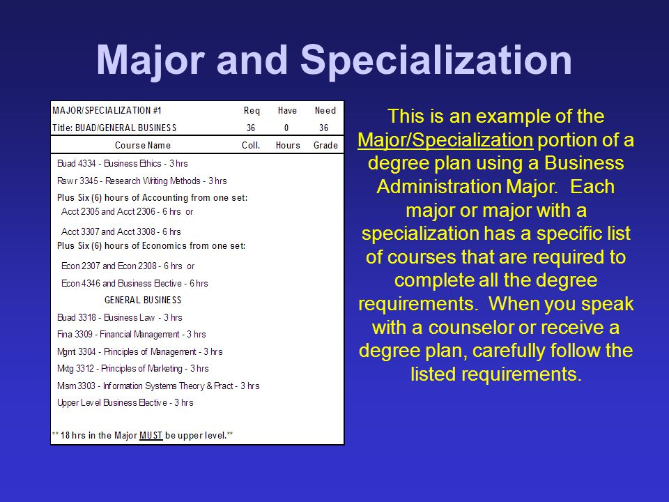 Major and Specialization