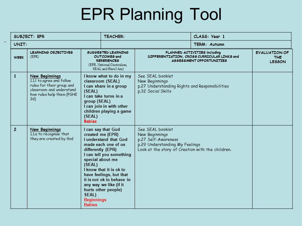 EPR Planning Tool SUBJECT: EPR TEACHER: CLASS: Year 1 UNIT: