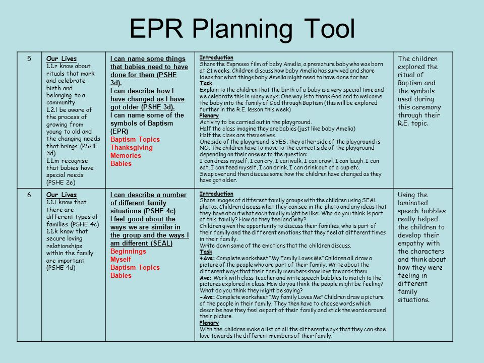 EPR Planning Tool 5 Our Lives