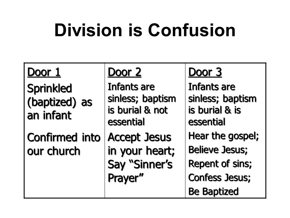 Division is Confusion Door 1 Sprinkled (baptized) as an infant