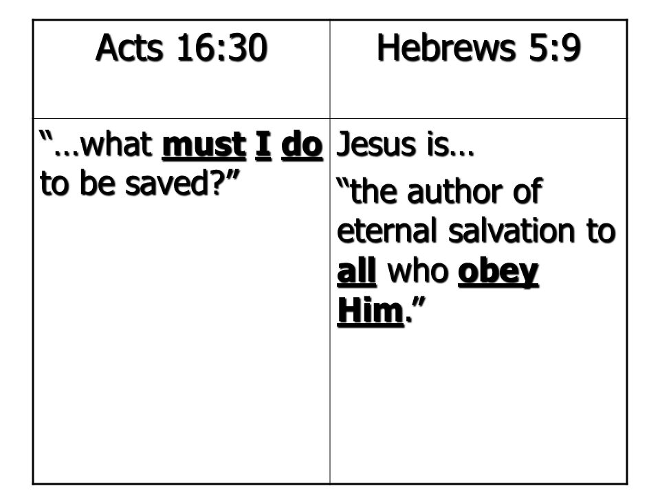 Acts 16:30 Hebrews 5:9 …what must I do to be saved Jesus is…