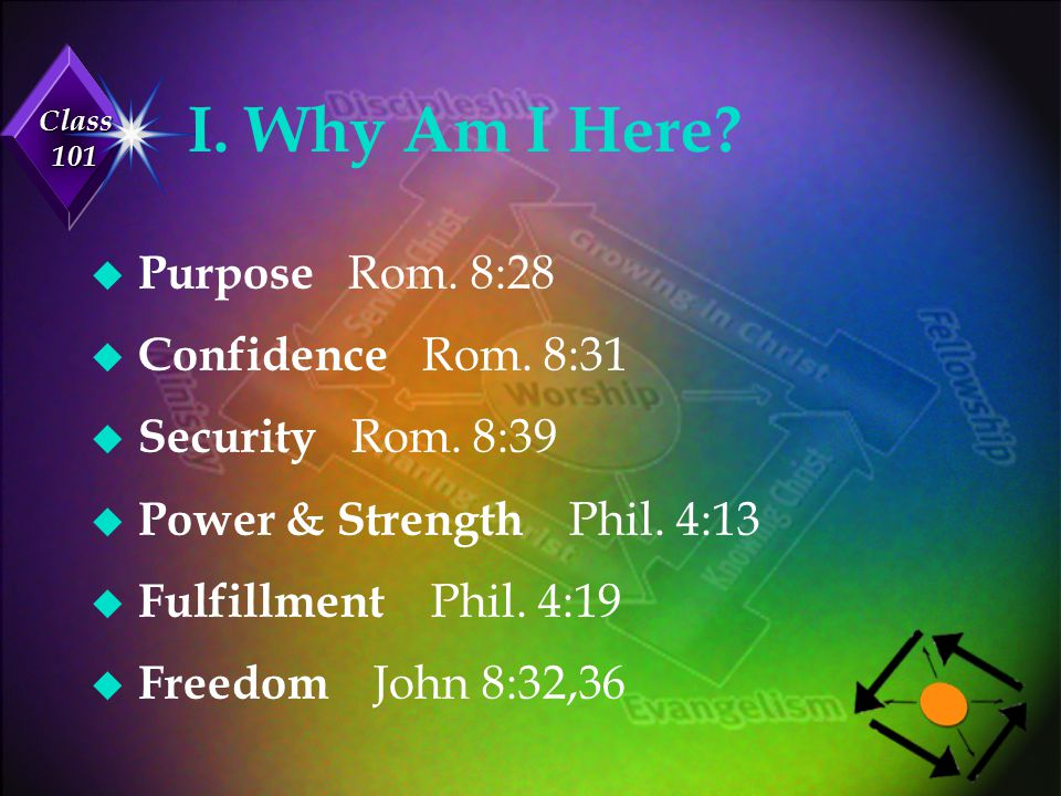 I. Why Am I Here Purpose Rom. 8:28 Confidence Rom. 8:31
