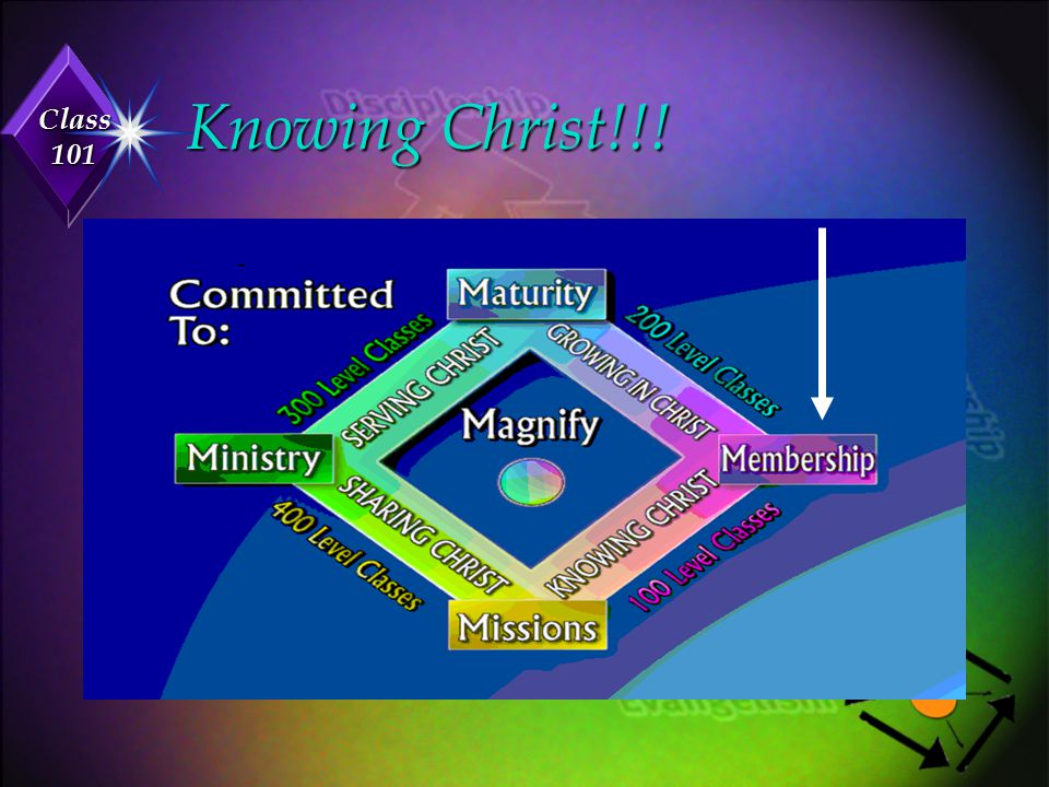 Knowing Christ!!!