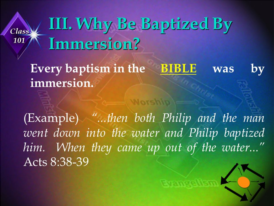 III. Why Be Baptized By Immersion