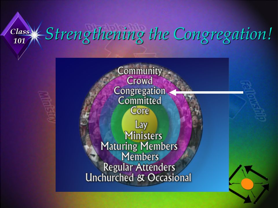 Strengthening the Congregation!