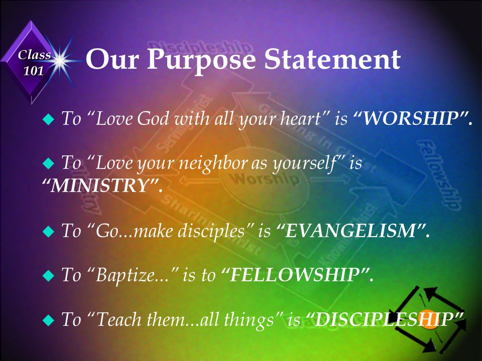 Our Purpose Statement To Love God with all your heart is WORSHIP .