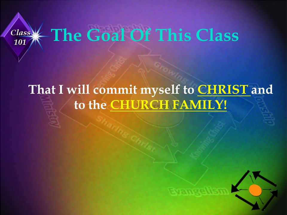 That I will commit myself to CHRIST and to the CHURCH FAMILY!