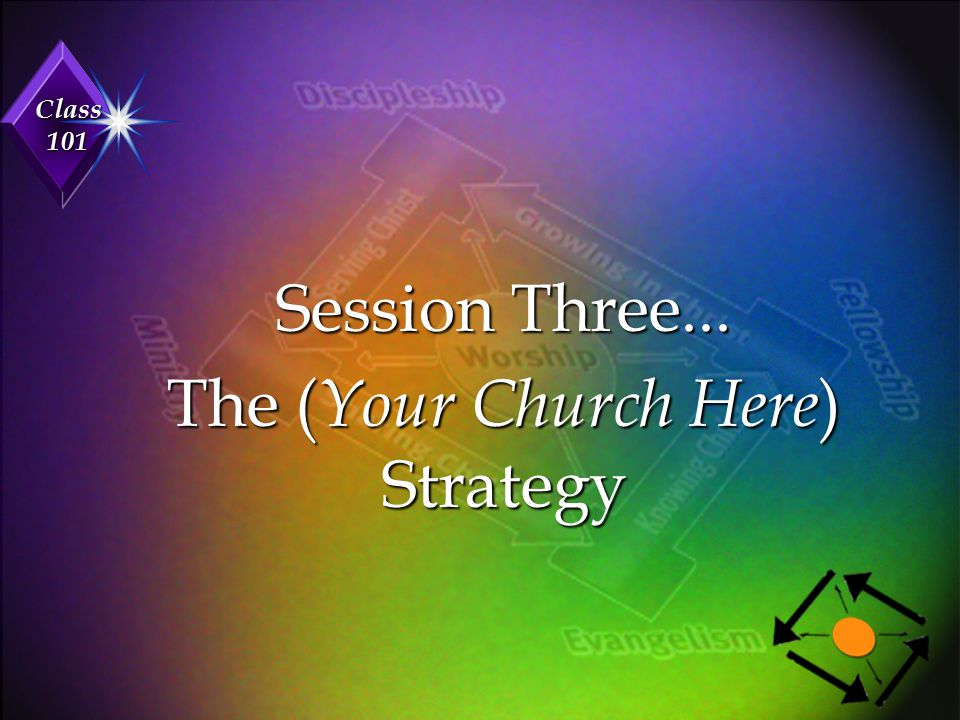 The (Your Church Here) Strategy