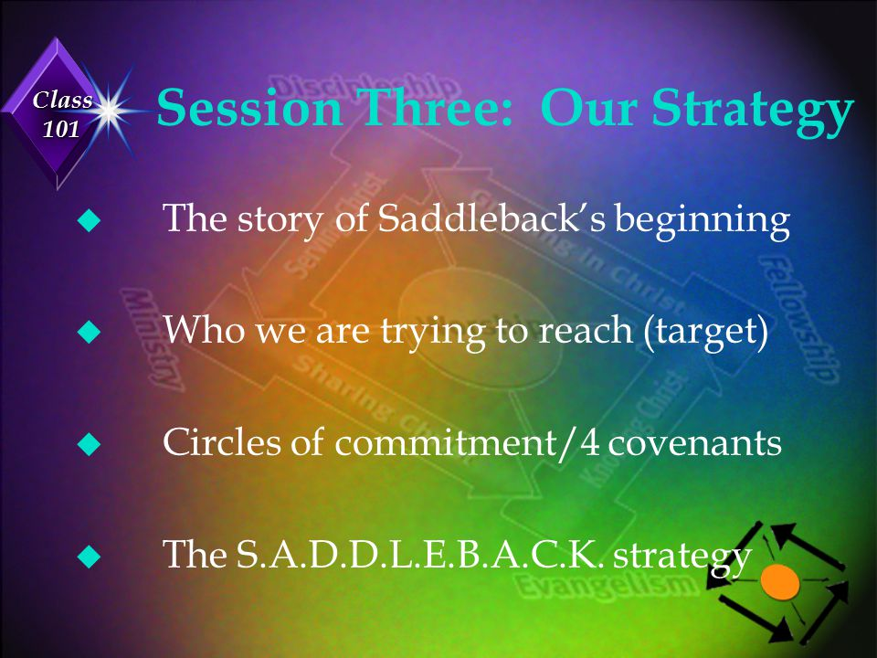 Session Three: Our Strategy