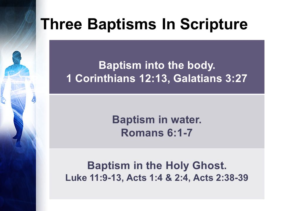 Three Baptisms In Scripture