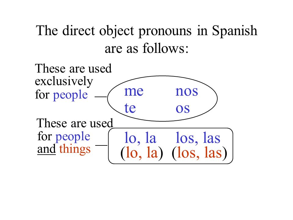 The direct object pronouns in Spanish are as follows: