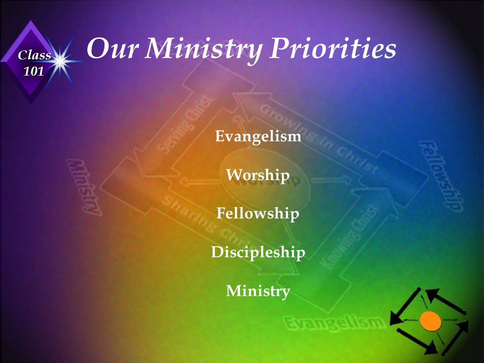 Our Ministry Priorities