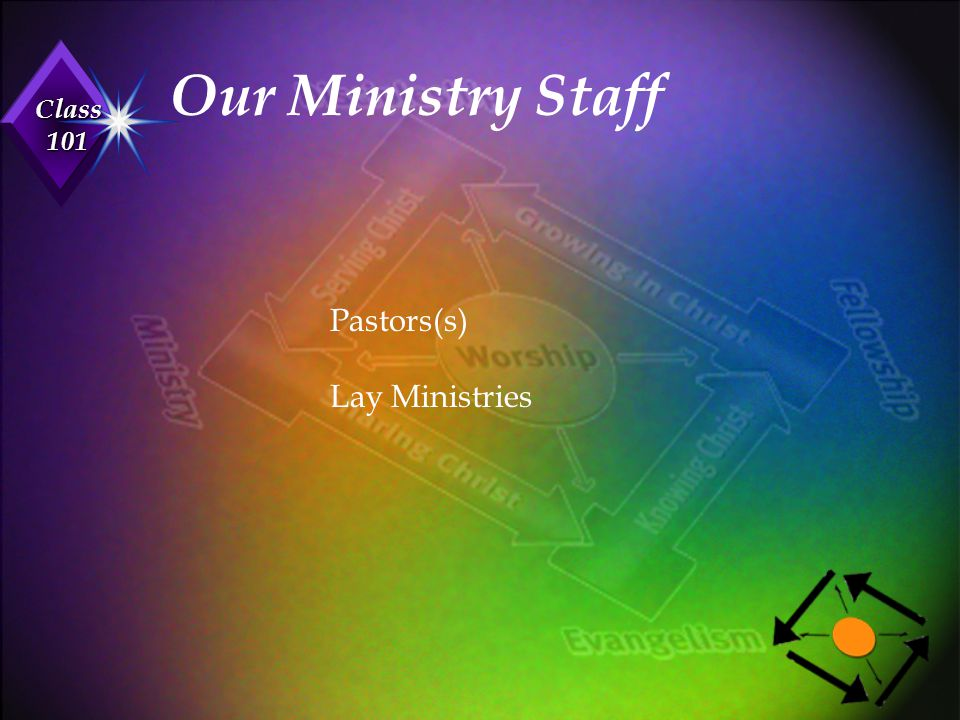 Our Ministry Staff Pastors(s) Lay Ministries