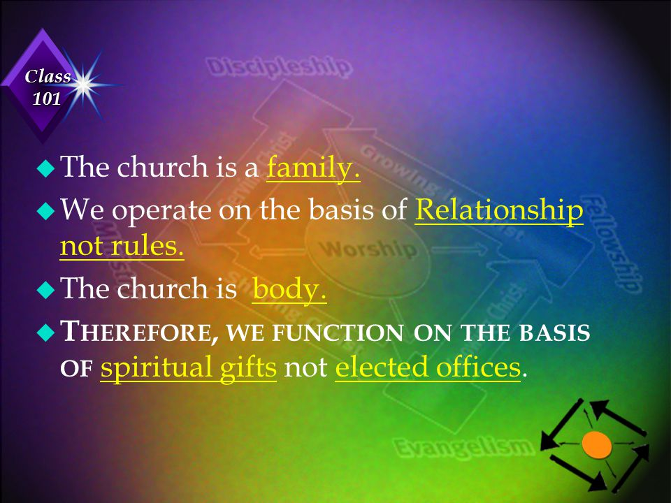 The church is a family. We operate on the basis of Relationship not rules. The church is body.