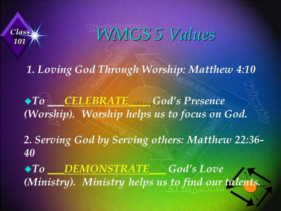 WMGS 5 Values 1. Loving God Through Worship: Matthew 4:10