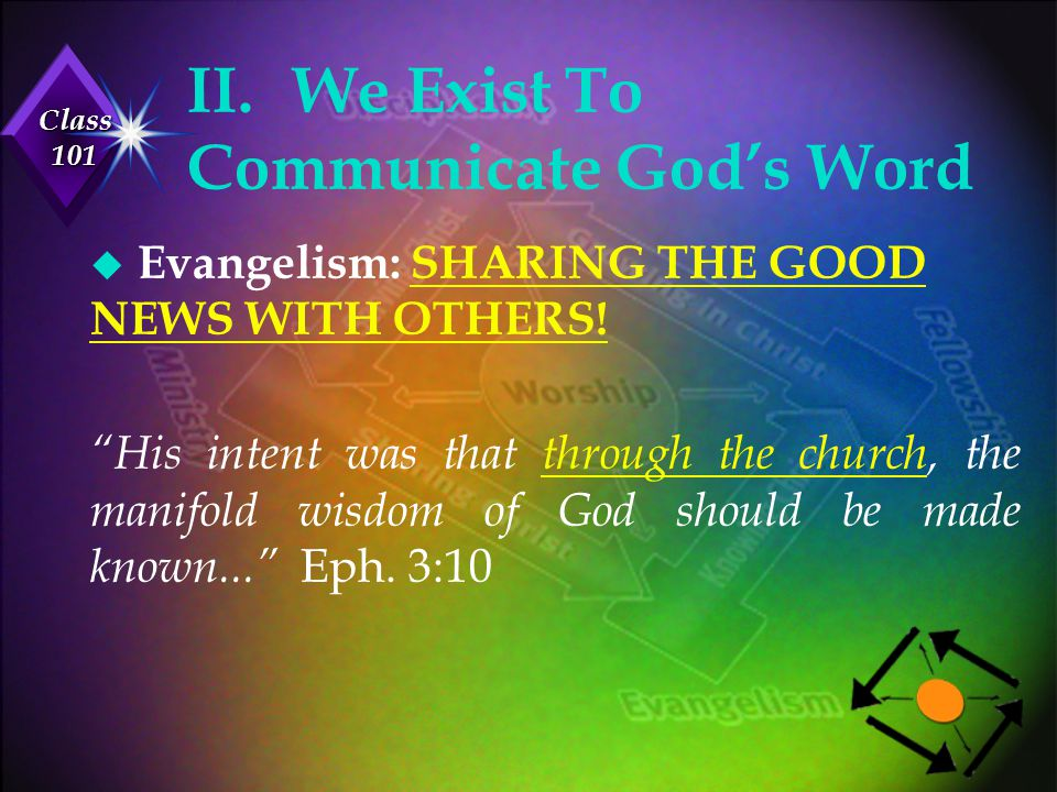 II. We Exist To Communicate God's Word