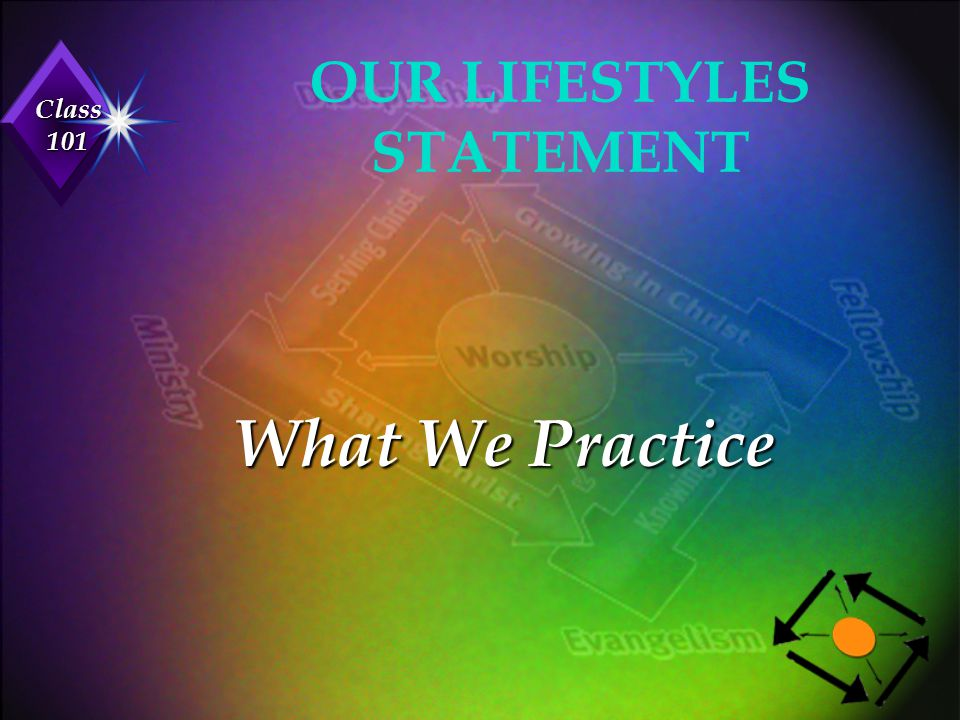 OUR LIFESTYLES STATEMENT