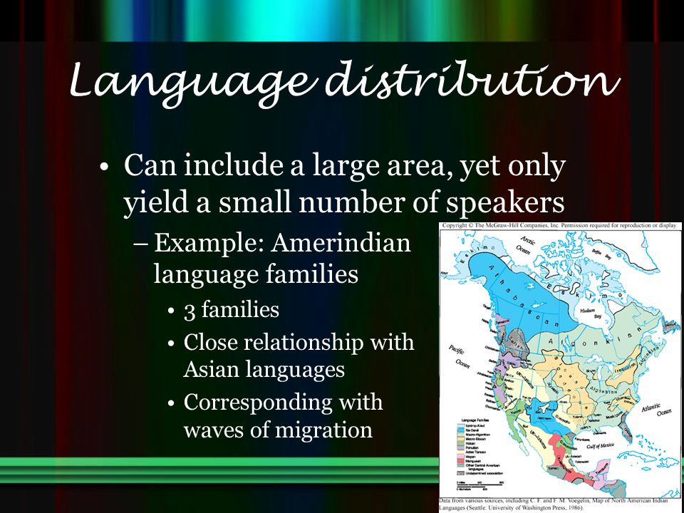 Language distribution
