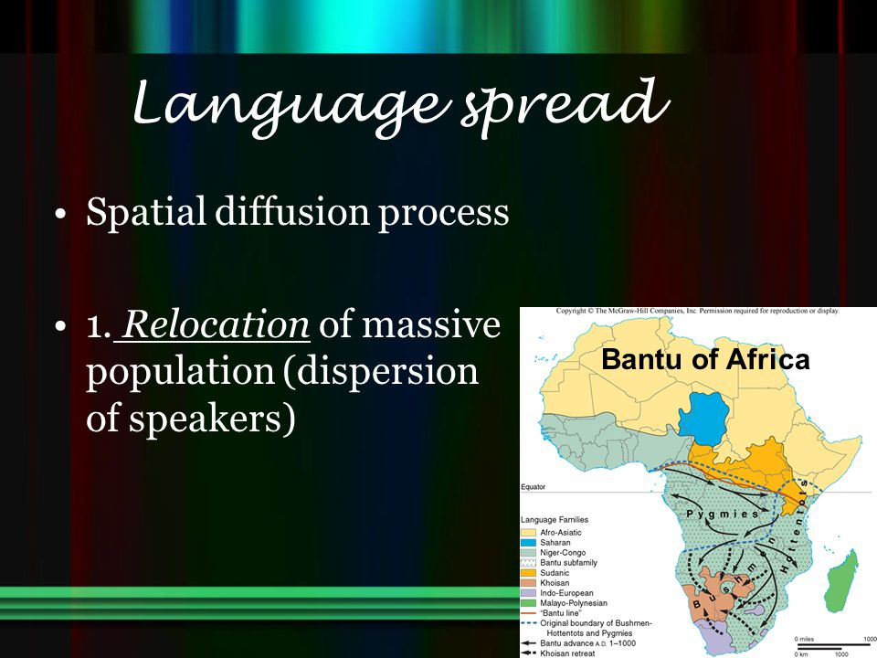Language spread Spatial diffusion process