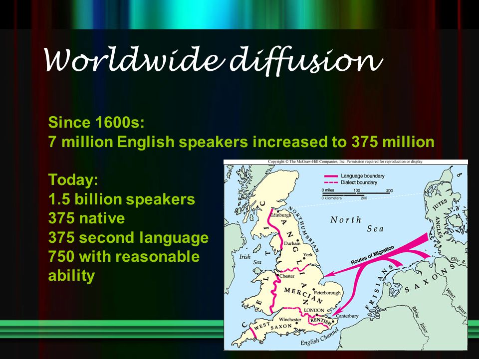 Worldwide diffusion Since 1600s: