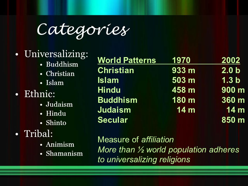 Categories Universalizing: Ethnic: Tribal: World Patterns 1970 2002