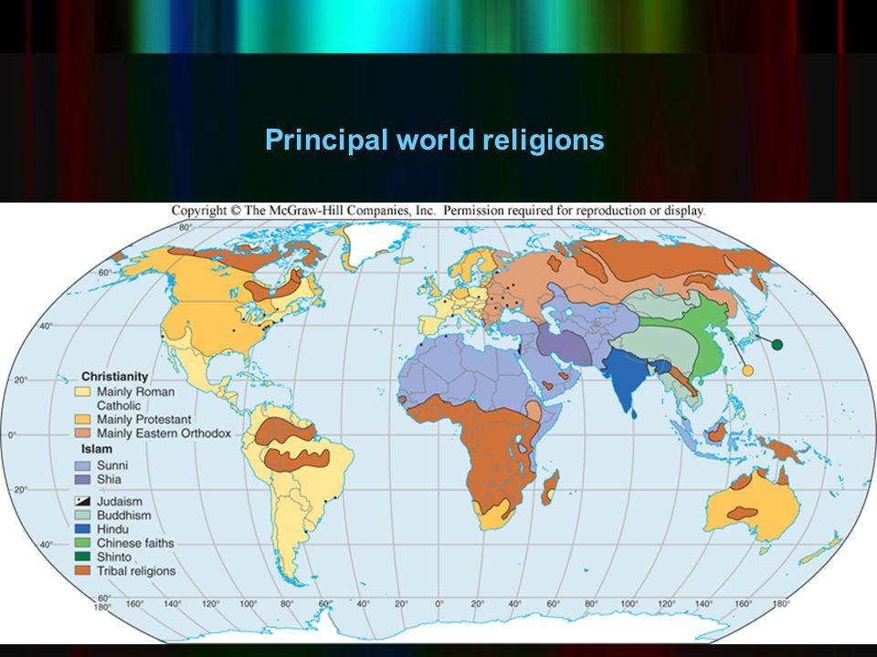 Principal world religions