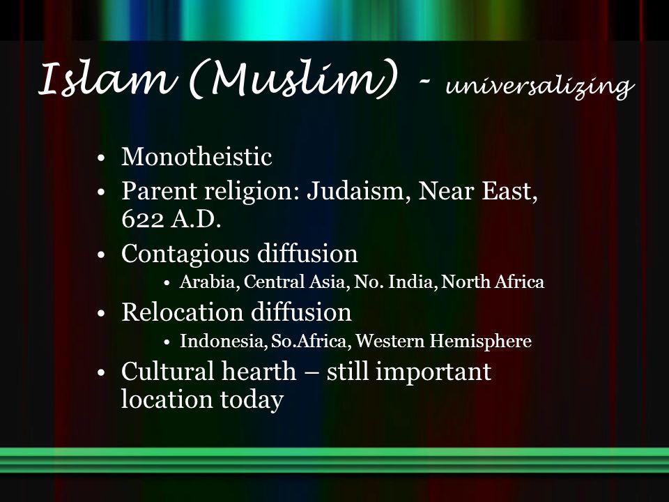 Islam (Muslim) - universalizing