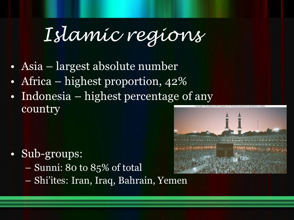 Islamic regions Asia – largest absolute number