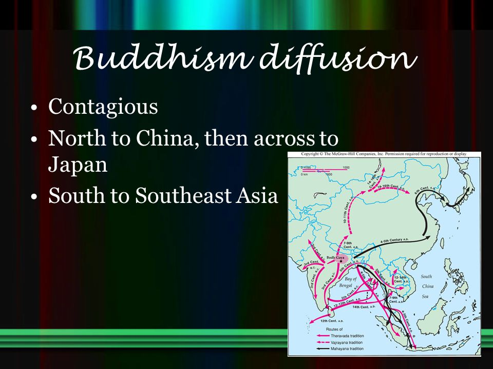 Buddhism diffusion Contagious North to China, then across to Japan
