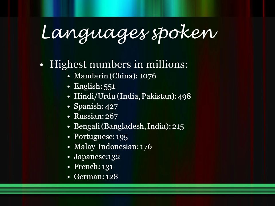 Languages spoken Highest numbers in millions: Mandarin (China): 1076