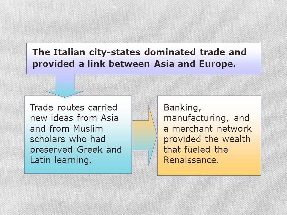 The Italian city-states dominated trade and provided a link between Asia and Europe.