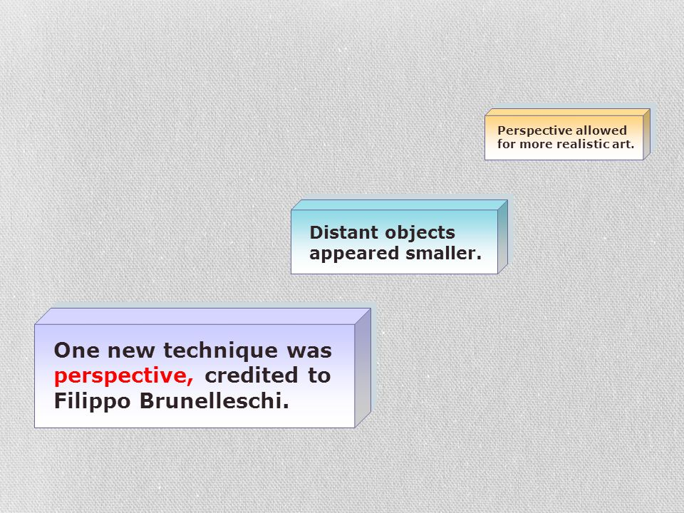 One new technique was perspective, credited to Filippo Brunelleschi.