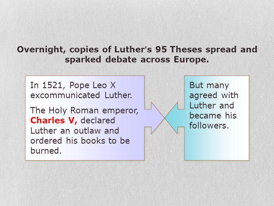 Overnight, copies of Luther's 95 Theses spread and sparked debate across Europe.