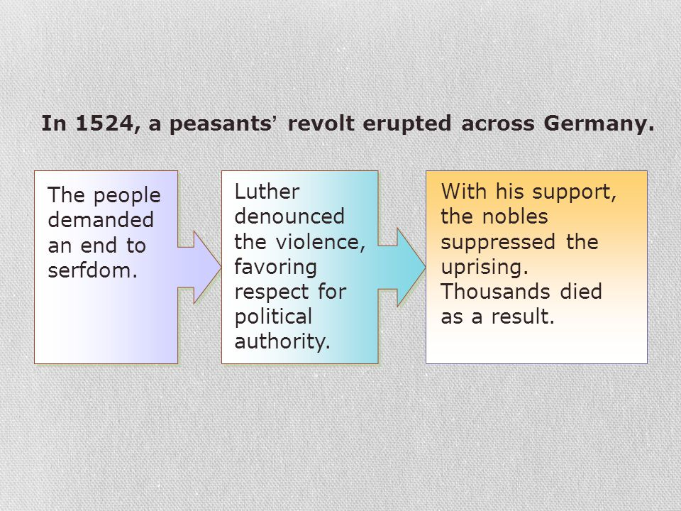 In 1524, a peasants' revolt erupted across Germany.