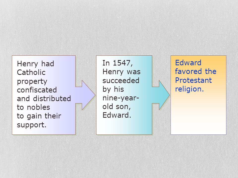 In 1547, Henry was succeeded by his nine-year-old son, Edward.