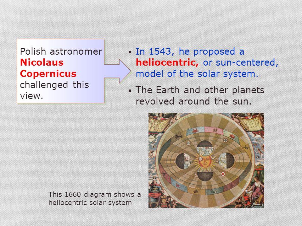 Polish astronomer Nicolaus Copernicus challenged this view.