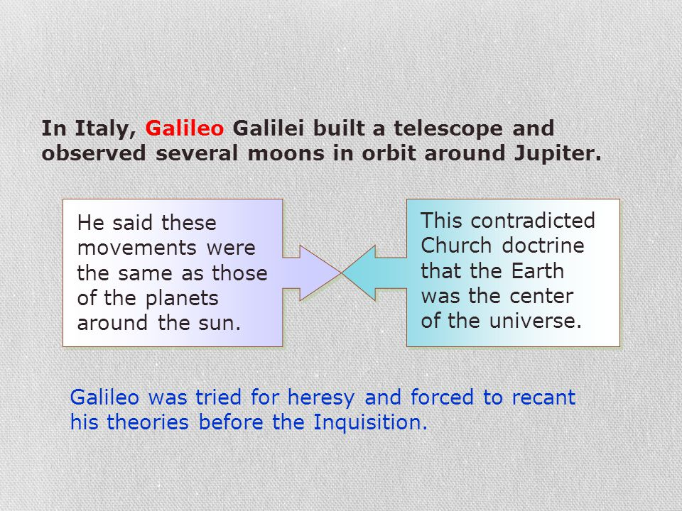 In Italy, Galileo Galilei built a telescope and observed several moons in orbit around Jupiter.