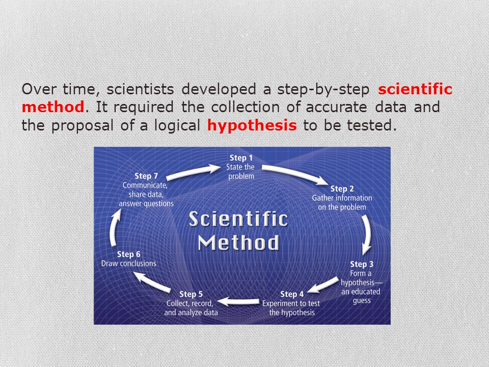 Over time, scientists developed a step-by-step scientific method