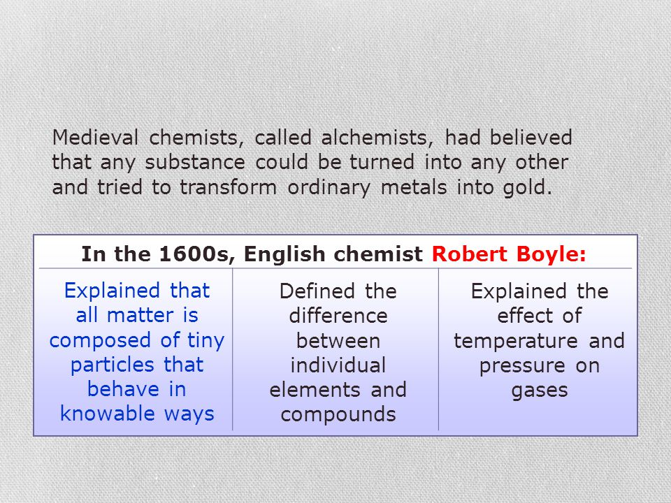 In the 1600s, English chemist Robert Boyle: