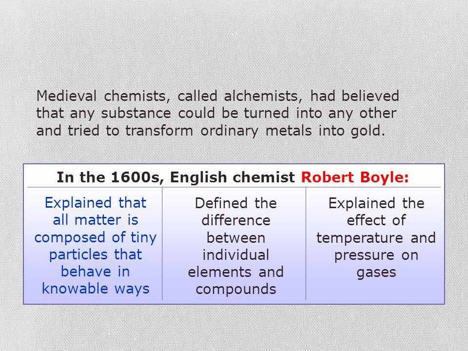 In the 1600s, English chemist Robert Boyle: