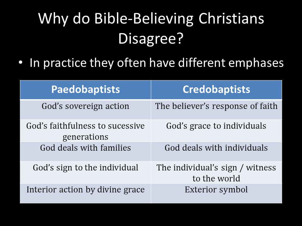 Why do Bible-Believing Christians Disagree