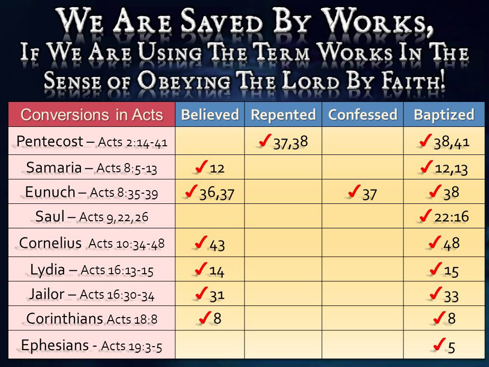 We Are Saved By Works, If We Are Using The Term Works In The Sense of Obeying The Lord By Faith! Conversions in Acts.