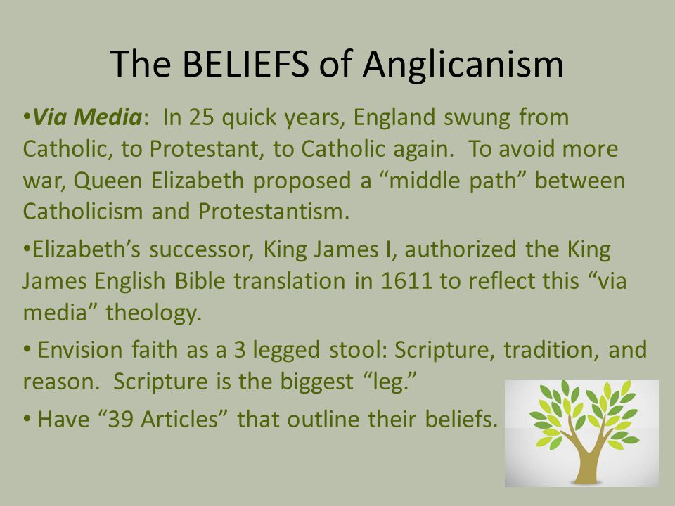 The BELIEFS of Anglicanism