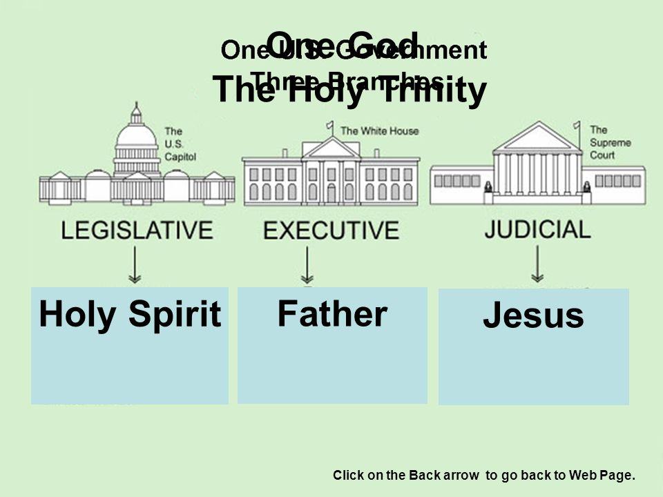 One God The Holy Trinity Father Jesus