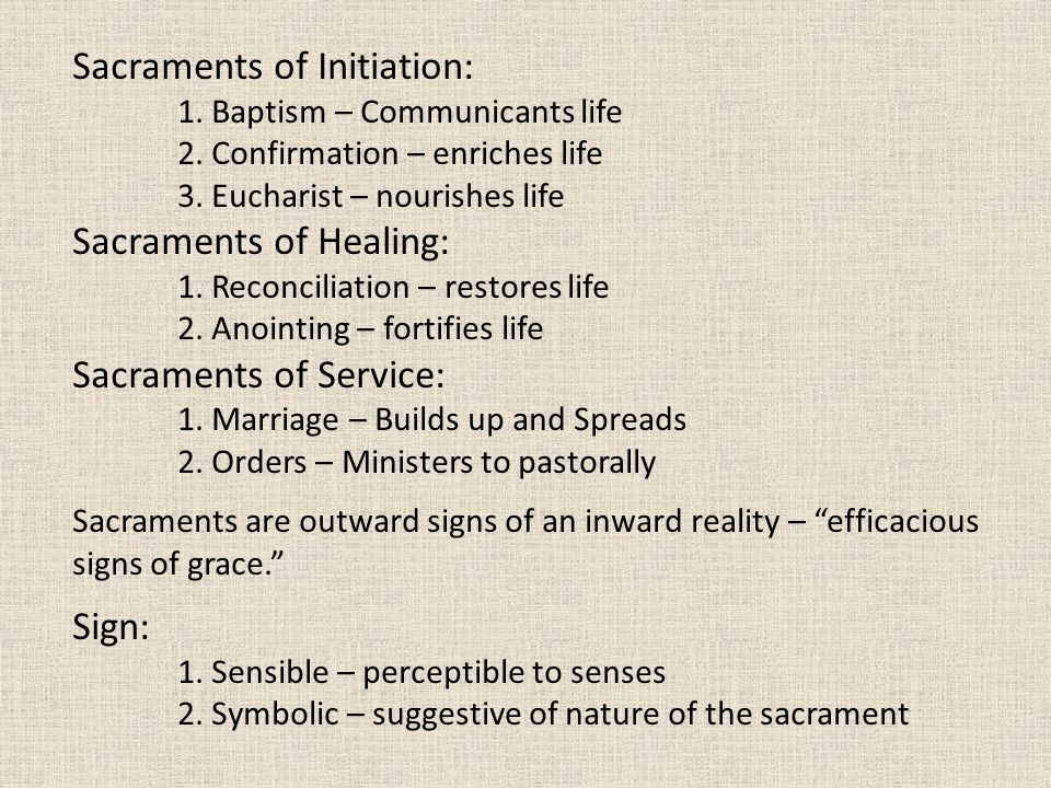 Sacraments of Initiation: